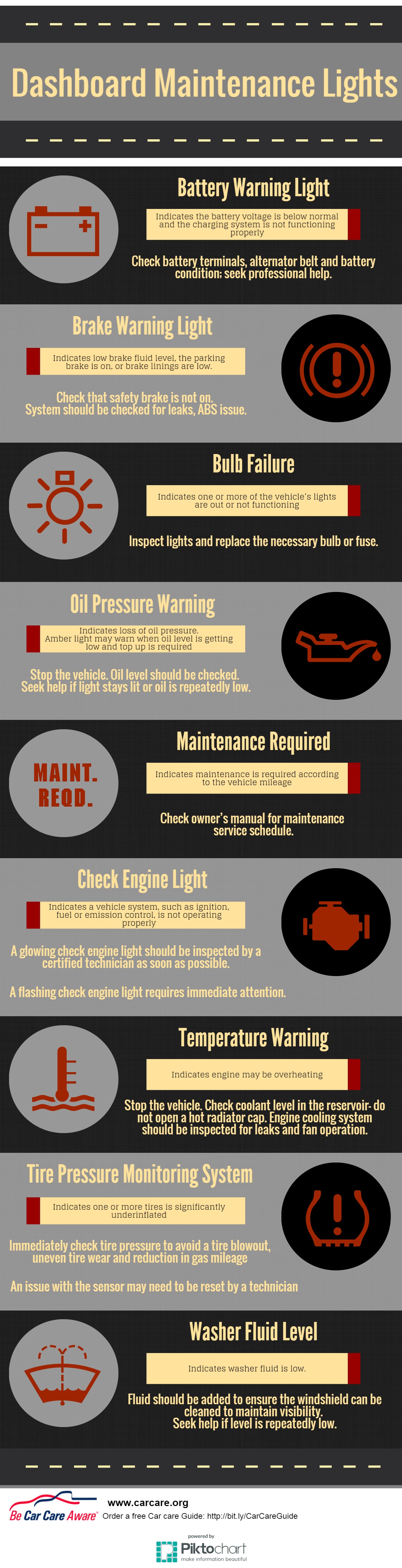 advice maintenance dashboard warning lights