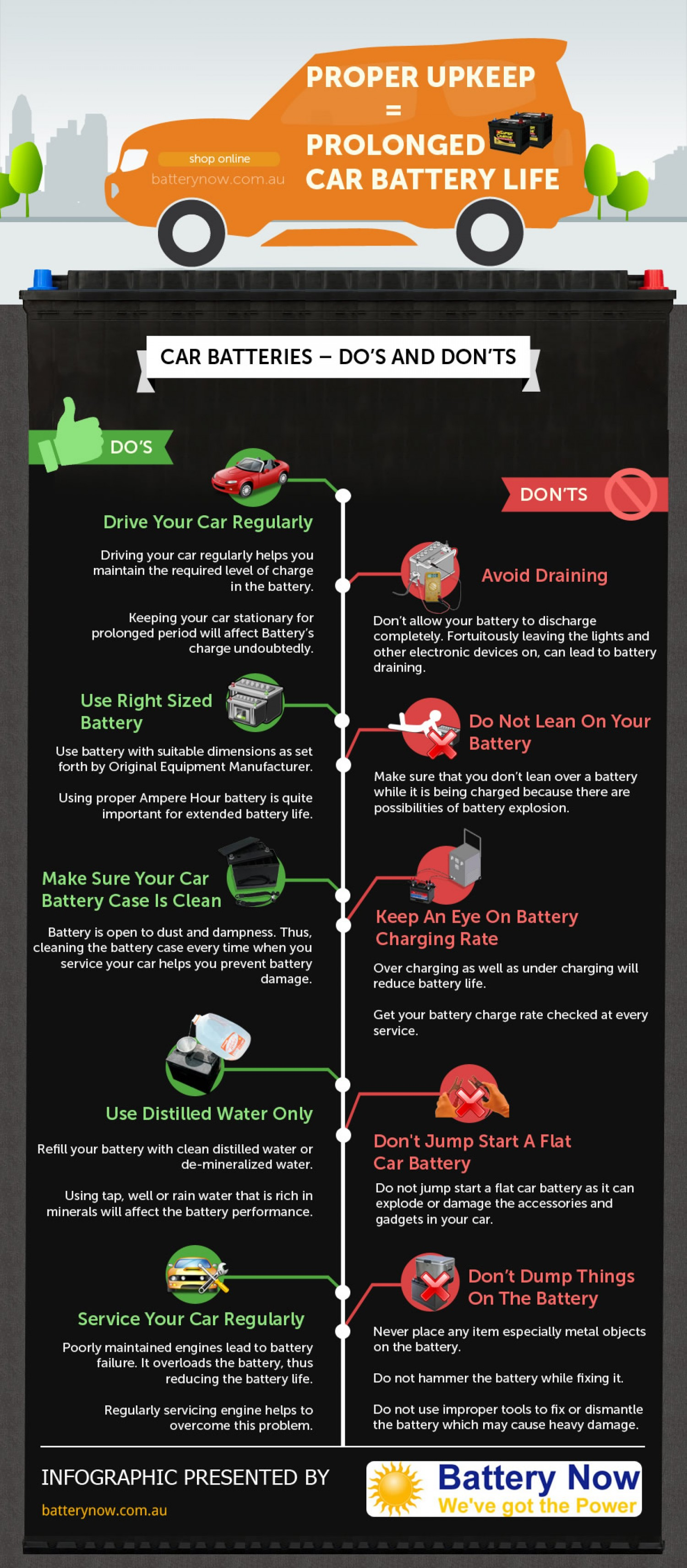 an-infographic-on-proper-car-battery-upkeep_52a9a5f9c0d04_w1500